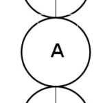 Modelul PAC – Parinte, Adult sau Copil? – Partea II